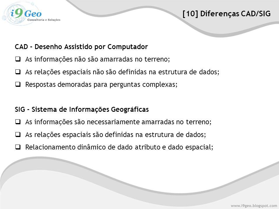 [10] Diferenças CAD/SIG CAD - Desenho Assistido por Computador
